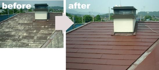 屋根塗装、葺き替え、屋根のリフォーム